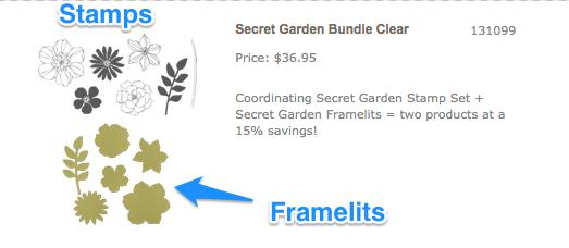 Secret Garden Stamp Set